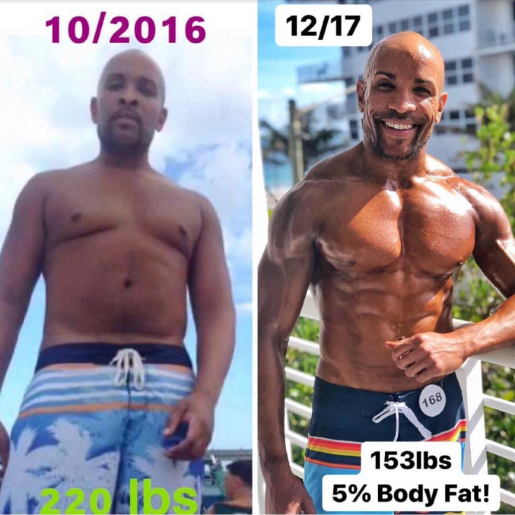 Body HD Fitness Master Fitness Trainer, Health Coach Client Testimonials
