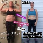 My goal was weight loss but I had no idea what to do